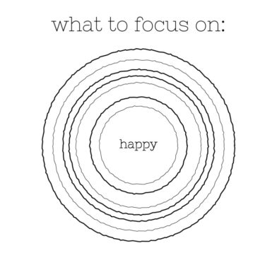 What To Focus On – Happy